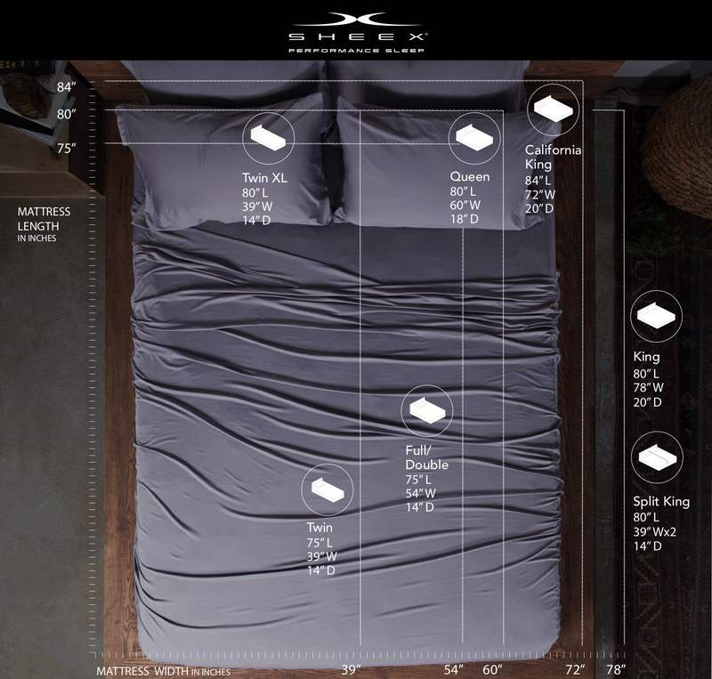 Sheex mattress sizes infographic 2