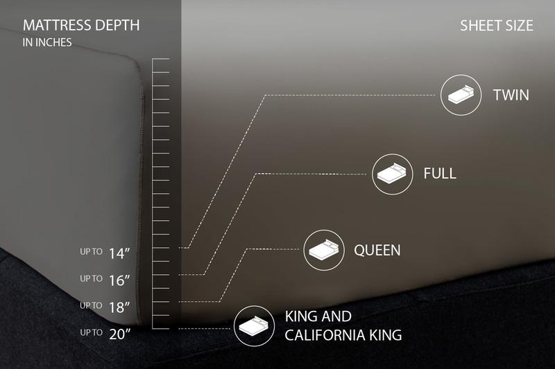 Mattress depth infographic